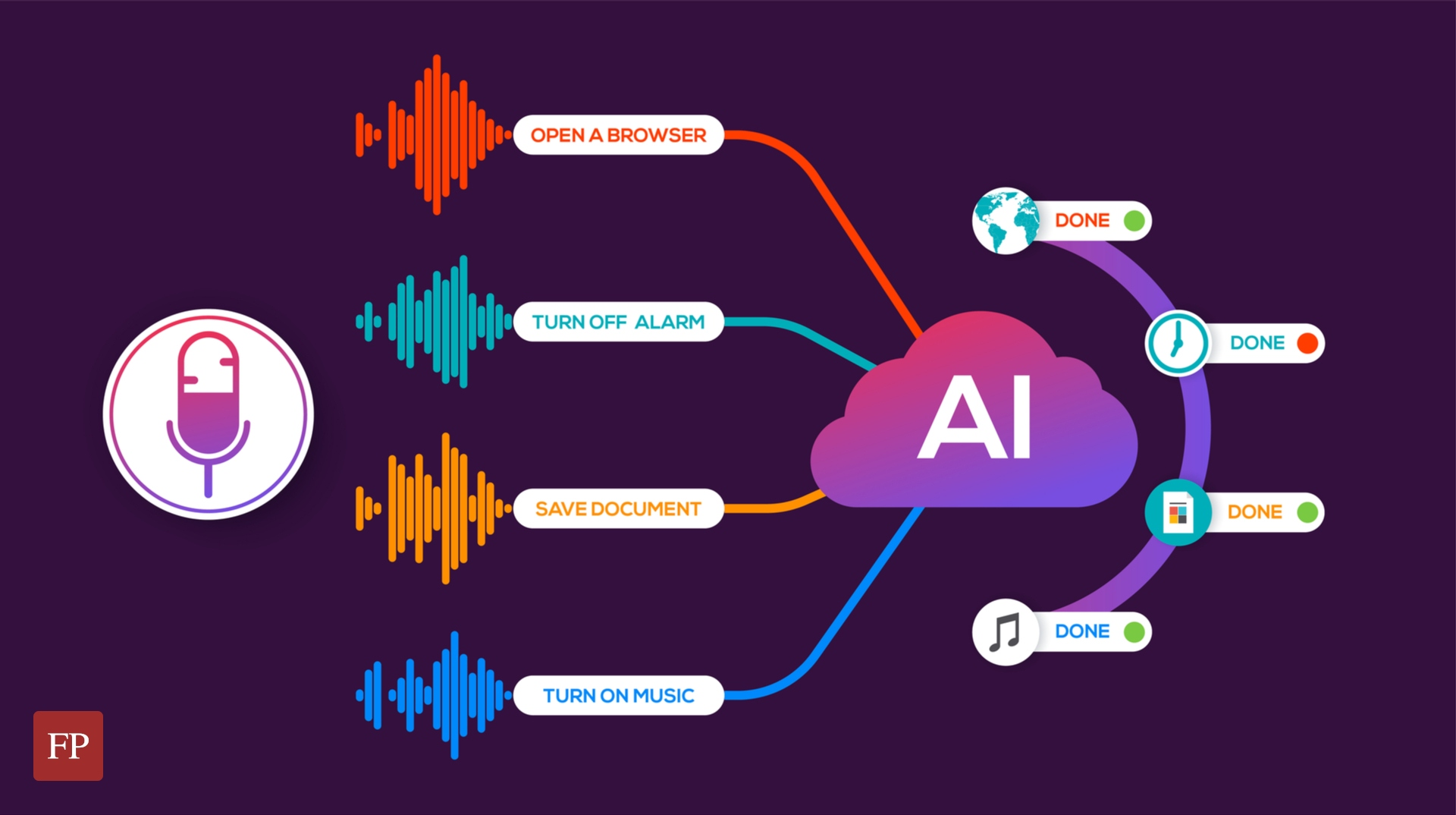 137 open source speech recognition