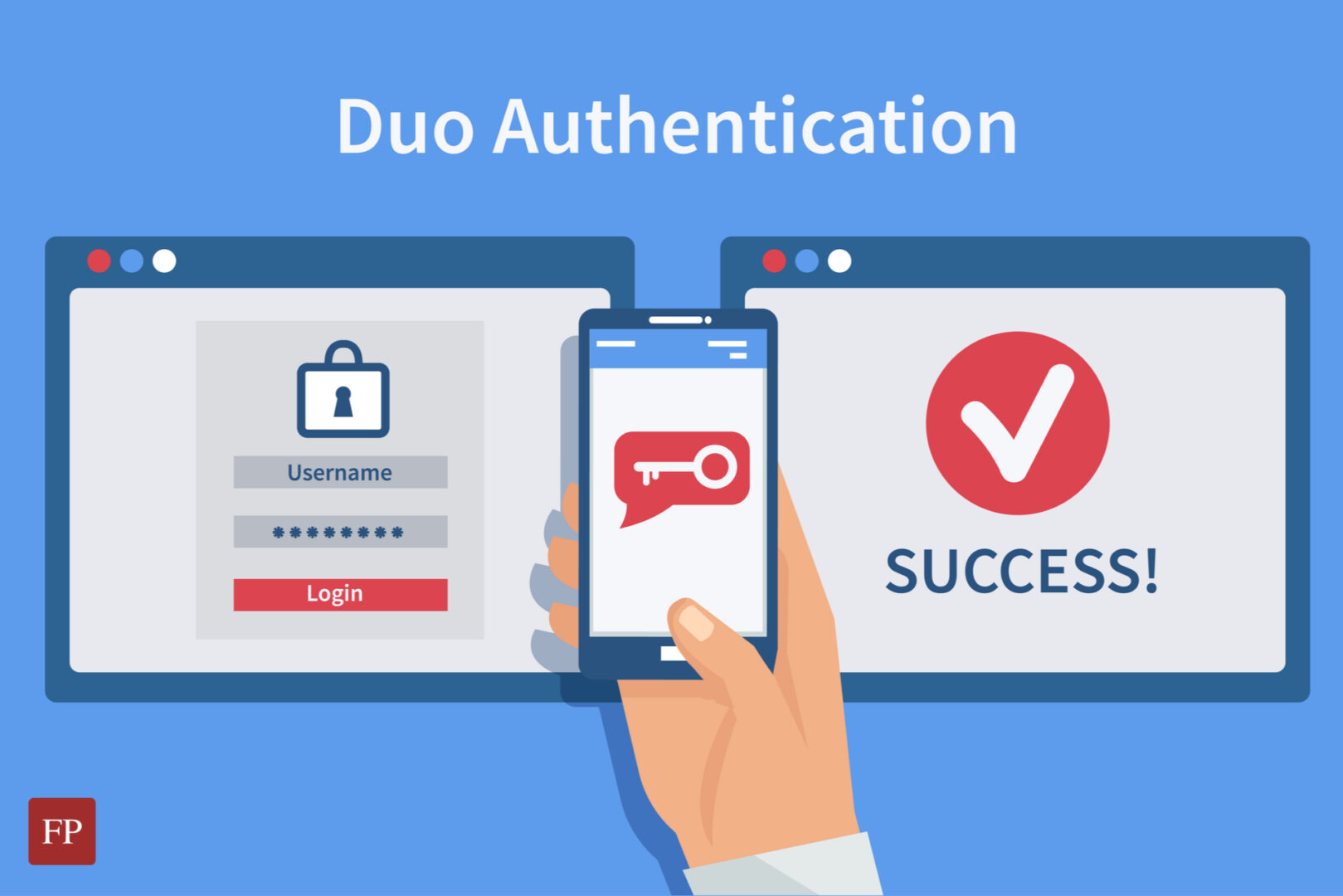 115 two-factor authentication