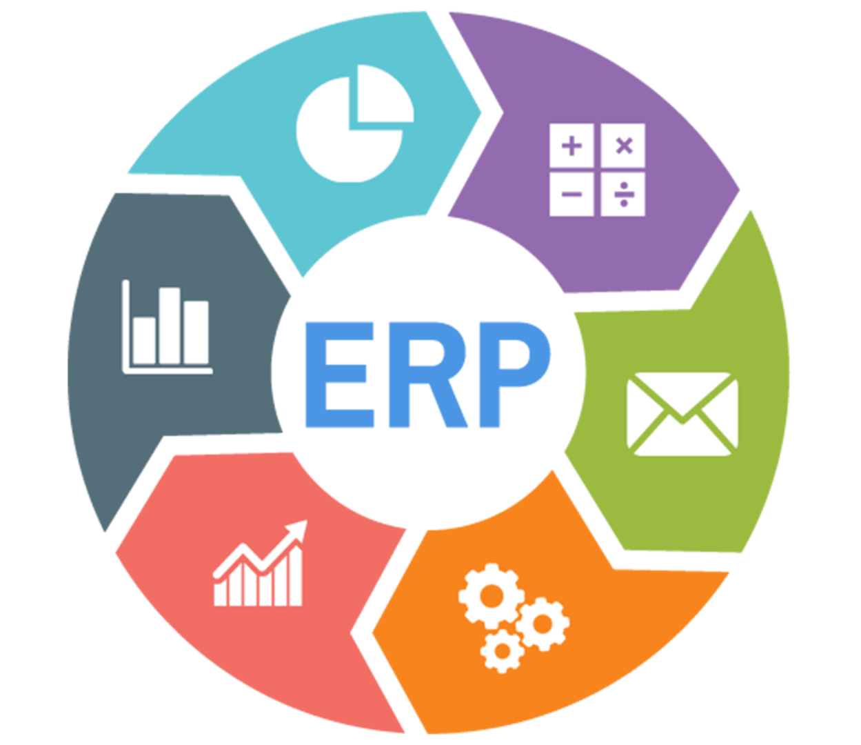 open source erp 16 January 19, 2021